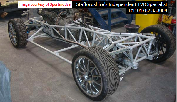 in theory take one body off refurbish the chassis and drop the new one on no more complicated than a typical kit car build or tvr restoration